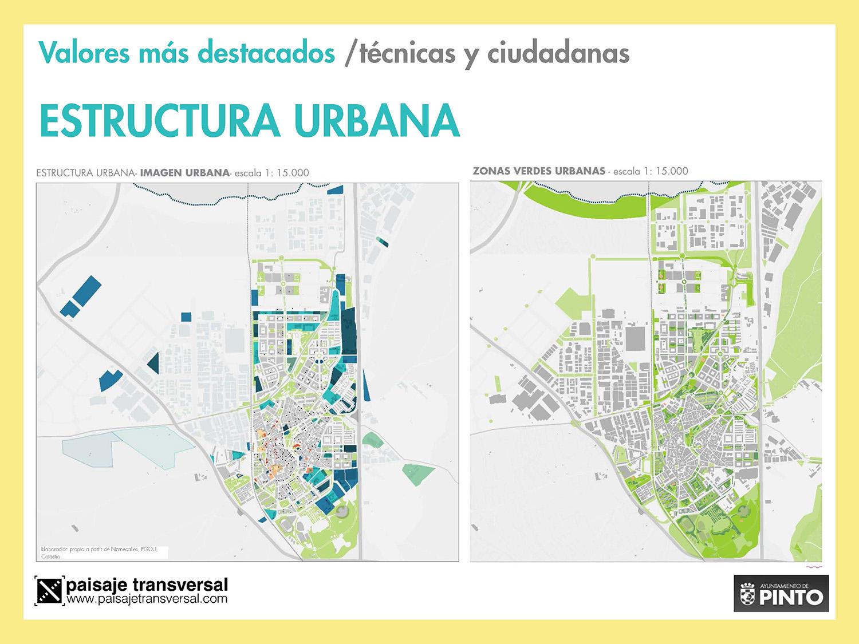 #PintoPlanCiudad Estructura urbana