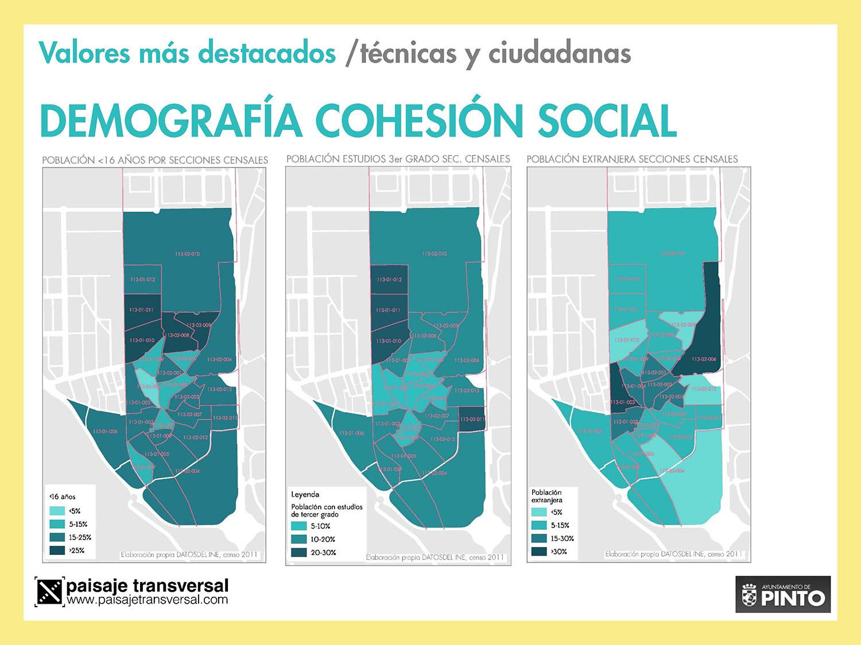 #PintoPlanCiudad Demografía y cohesión social