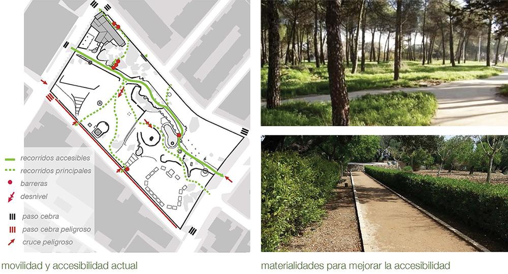 Propuestas seleccionadas de accesibilidad y movilidad - Parque JH Torrelodones